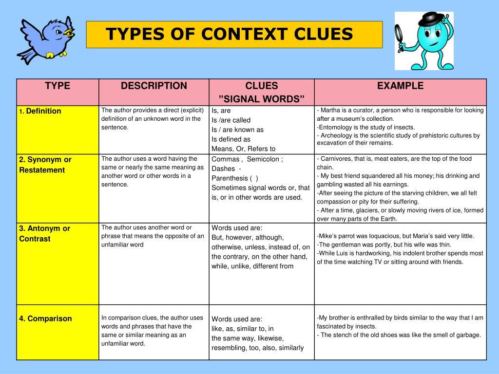 PPT - CONTEXT CLUES BY Mr  Gonzalez Language Arts & Reading
