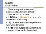 results case studies