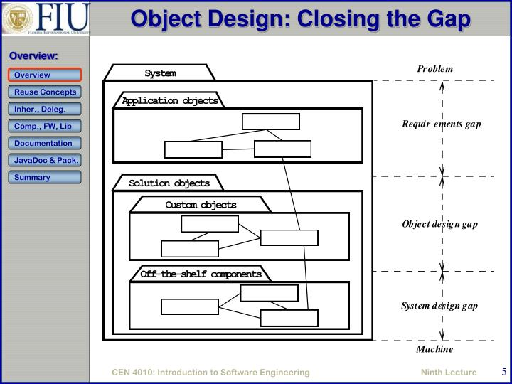 Object Design: Closing the Gap