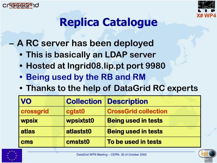 Replica Catalogue