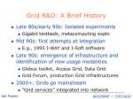 grid r d a brief history