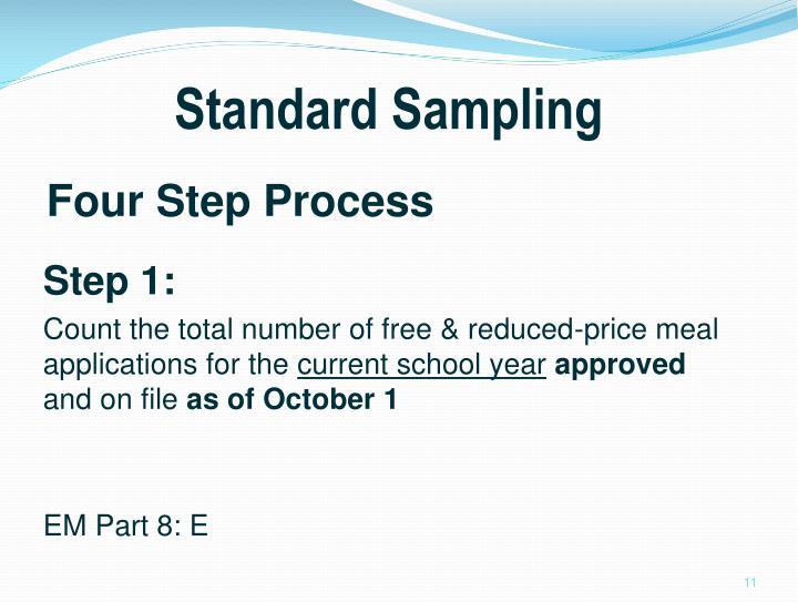 Four Step Process