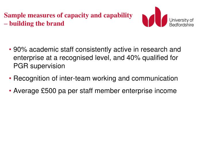 Sample measures of capacity and capability – building the brand