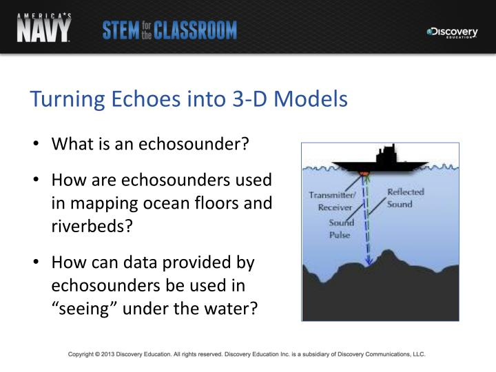 Turning Echoes into 3-D Models