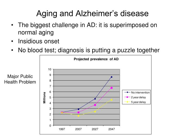 Aging and alzheimer s disease