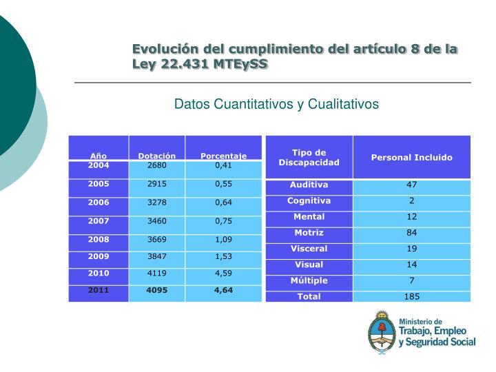 Datos Cuantitativos y Cualitativos