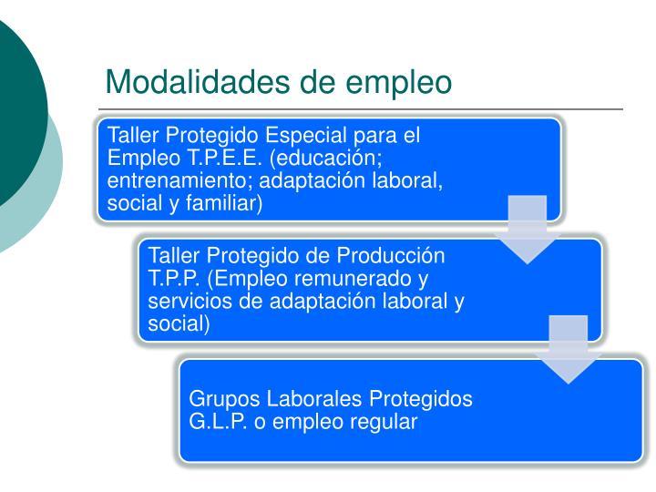 Modalidades de empleo