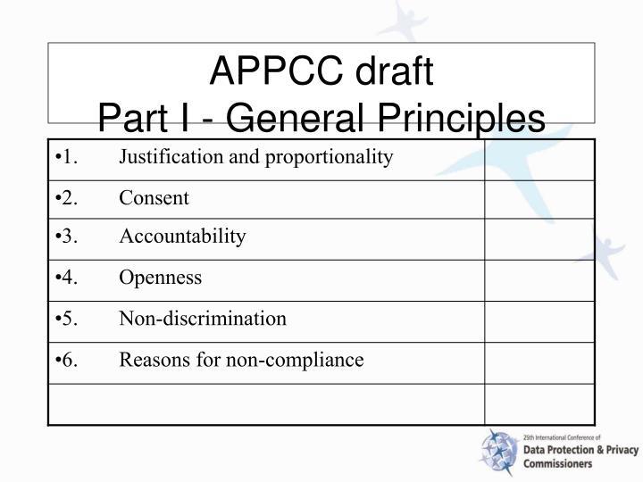 APPCC draft
