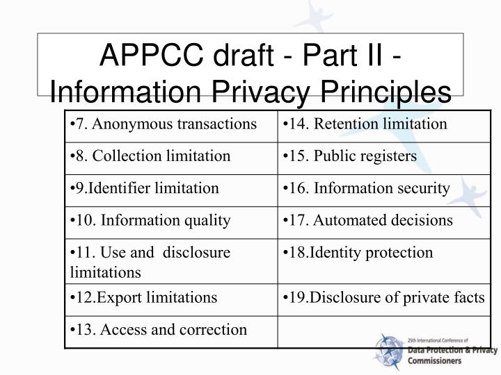 APPCC draft - Part II - Information Privacy Principles