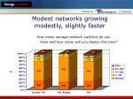 modest networks growing modestly slightly faster