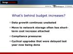 what s behind budget increases