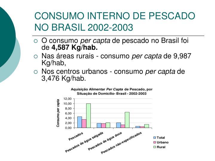 CONSUMO INTERNO DE PESCADO NO BRASIL 2002-2003