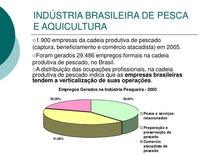 INDÚSTRIA BRASILEIRA DE PESCA E AQUICULTURA