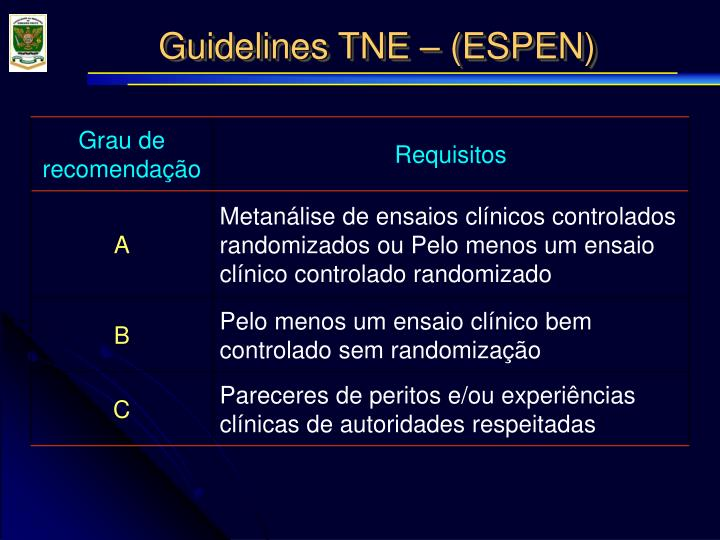 Guidelines TNE – (ESPEN)