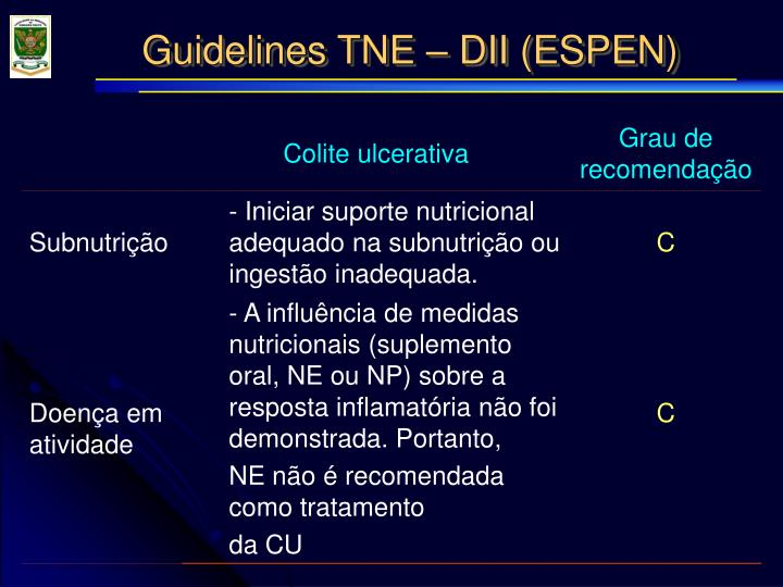 Guidelines TNE – DII (ESPEN)