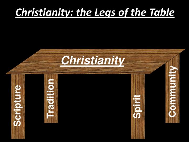 Christianity: the Legs of the Table
