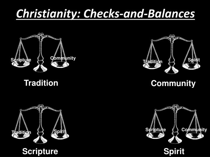 Christianity: Checks-and-Balances