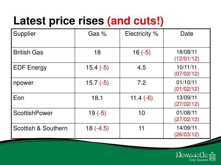 Latest price rises