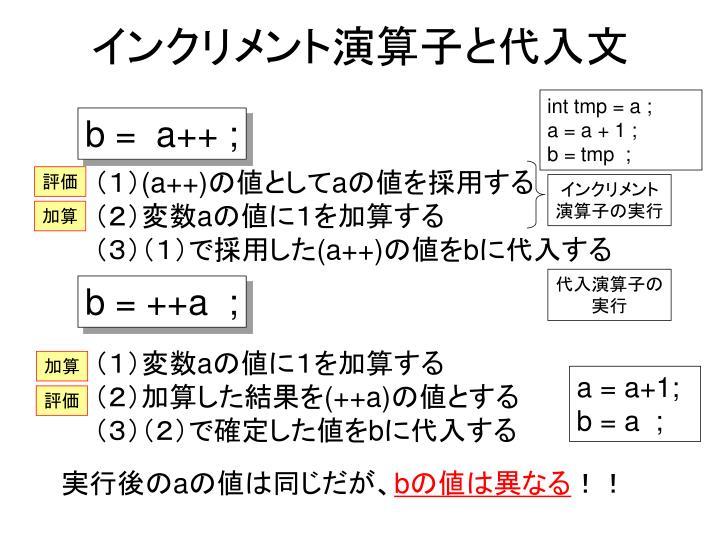 インクリメント演算子と代入文