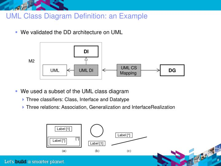 Ppt Diagram Definition An Overview Third Omgeclipse Symposium 25