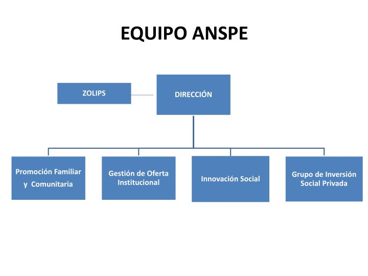EQUIPO ANSPE