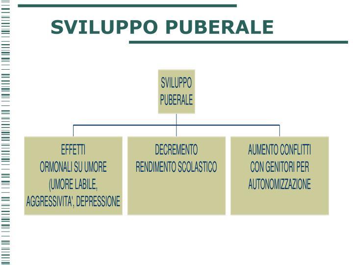 Sviluppo puberale