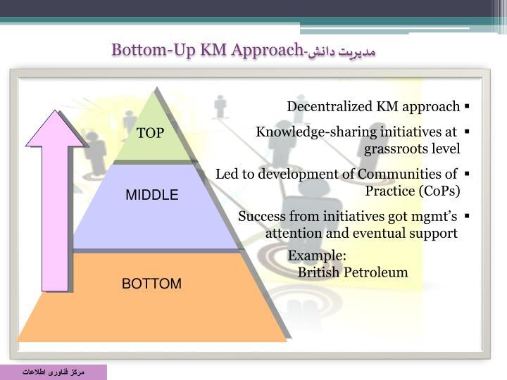Bottom-Up KM Approach