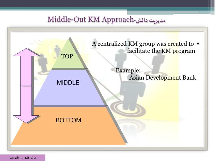 Middle-Out KM Approach