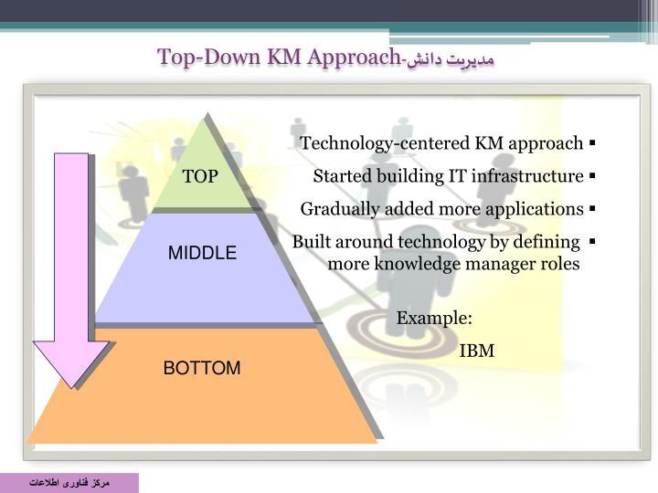 Top-Down KM Approach