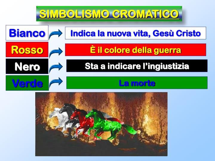 SIMBOLISMO CROMATICO