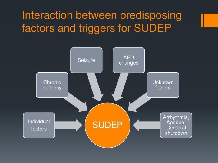 Interaction between predisposing factors and triggers for SUDEP