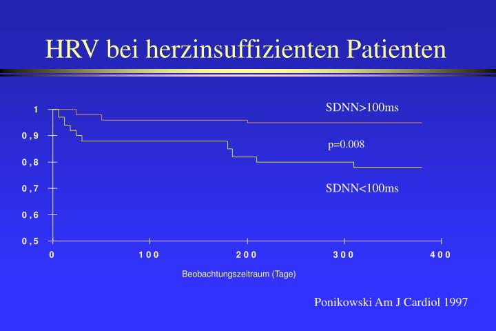 HRV bei herzinsuffizienten Patienten