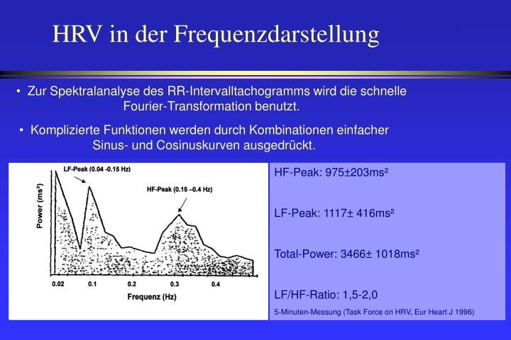 HRV in der Frequenzdarstellung