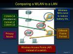 comparing a wlan to a lan1