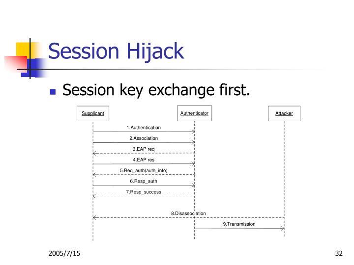 Session Hijack