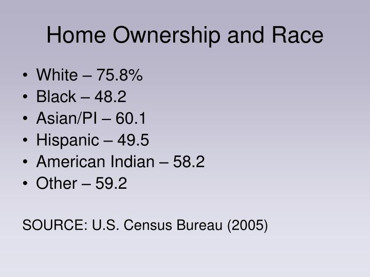 Home Ownership and Race