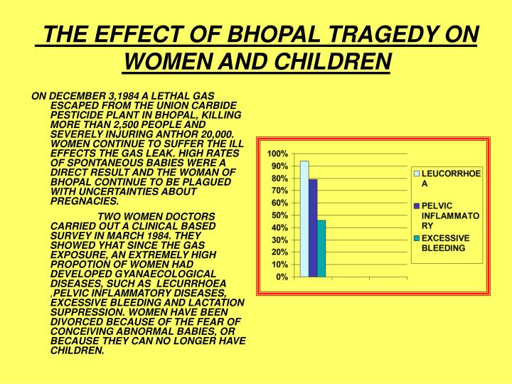 THE EFFECT OF BHOPAL TRAGEDY ON WOMEN AND CHILDREN
