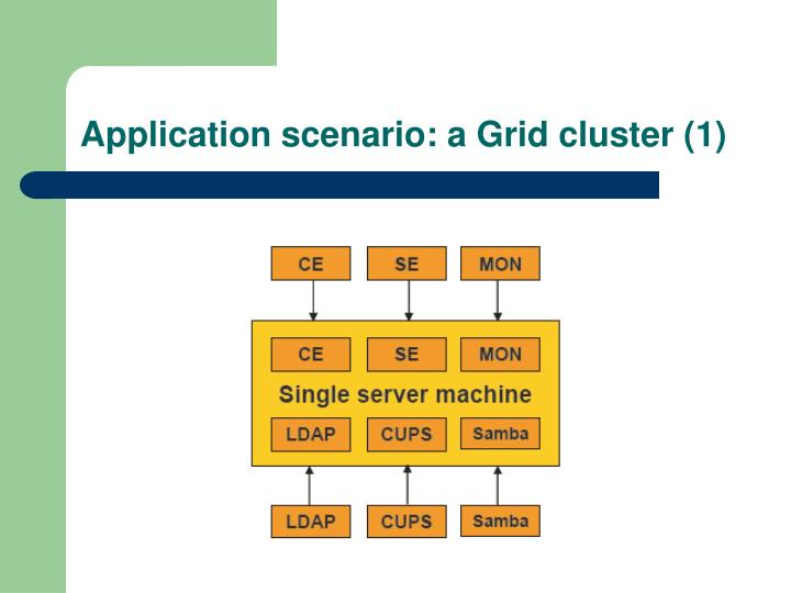 Application scenario: a Grid cluster (1)