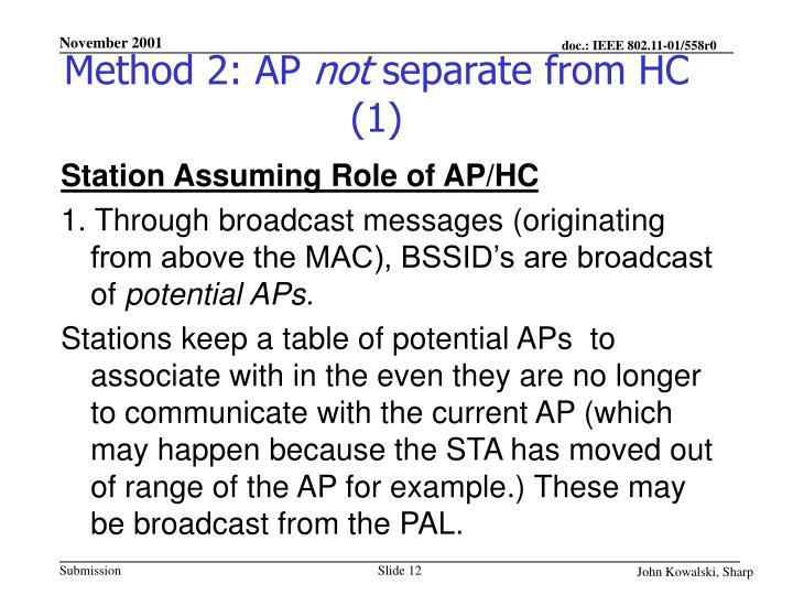 Method 2: AP