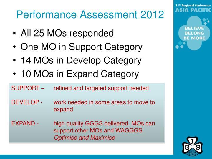 Performance Assessment 2012