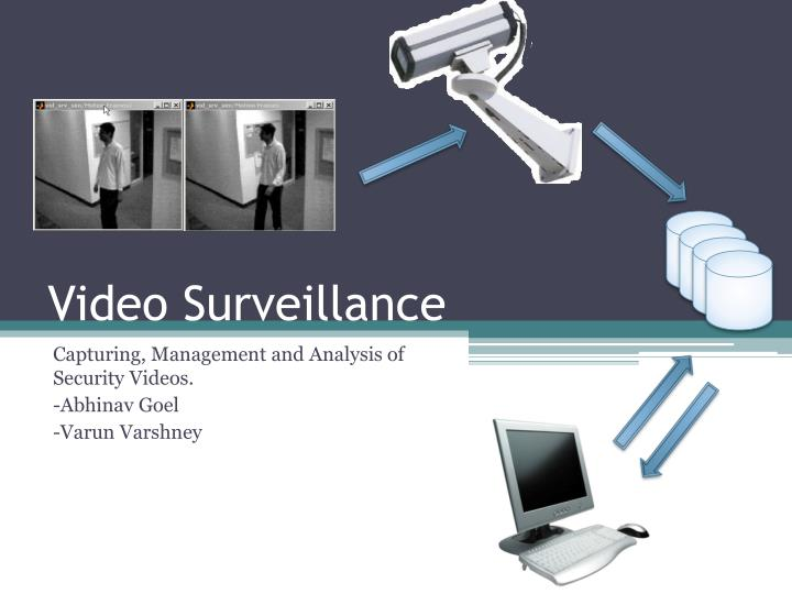 video surveillance n.