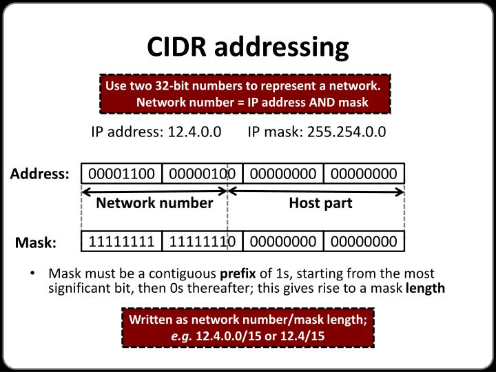 CIDR addressing
