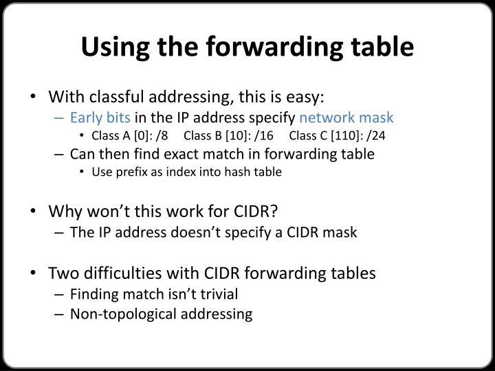 Using the forwarding table