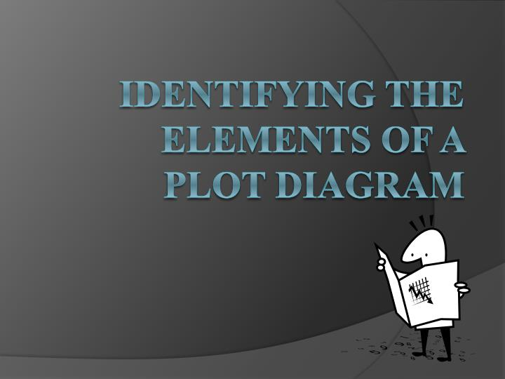 Ppt identifying the elements of a plot diagram powerpoint identifying the elements of a plot diagram ccuart Image collections