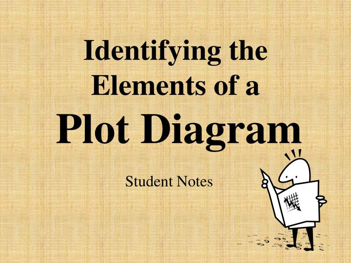 Ppt identifying the elements of a plot diagram powerpoint identifying the elements of aplot diagram student notes plot diagram ccuart Image collections