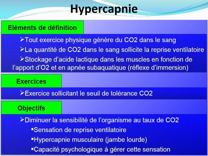 Hypercapnie