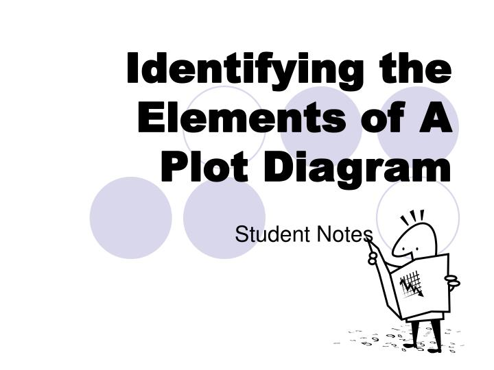 Ppt identifying the elements of a plot diagram powerpoint identifying the elements of a plot diagram ccuart Choice Image
