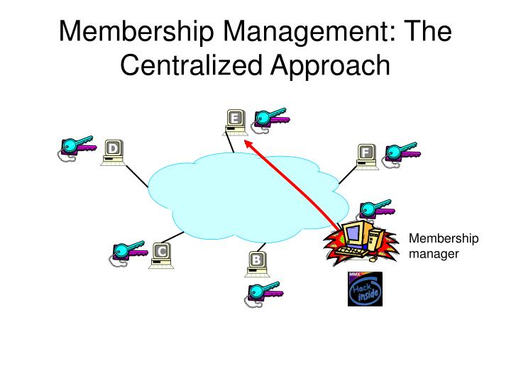 Membership Management: The Centralized Approach