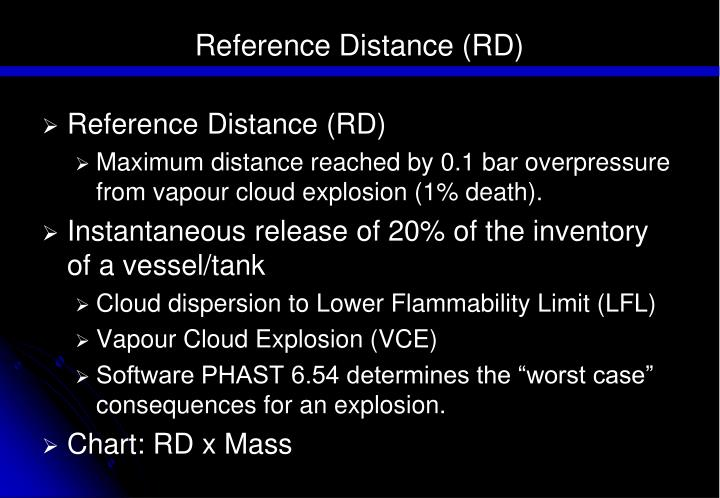 Reference Distance (RD)