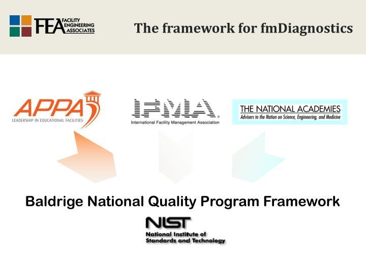 The framework for